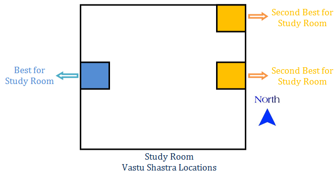 Tips For Vastu Compliant Study Room VastuShastraGurucom - Bedroom design as per vastu shastra